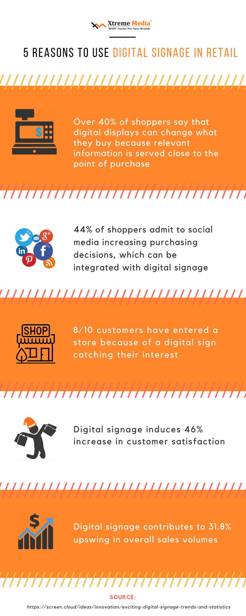 why_an_investment_in_a_digital_signage